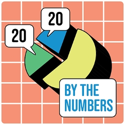 2020 by the Numbers: Stats on Education, Access, and Reading